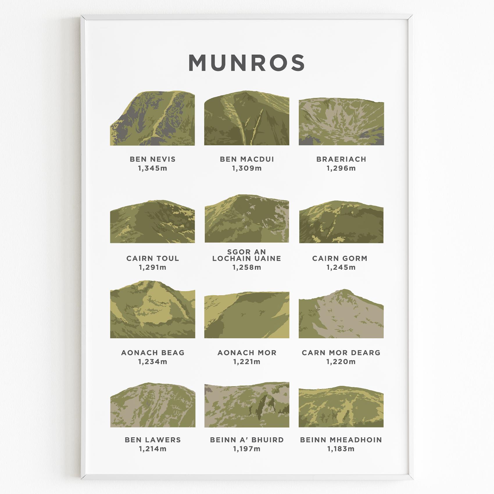 Munros Print Poster Scotland Daytime