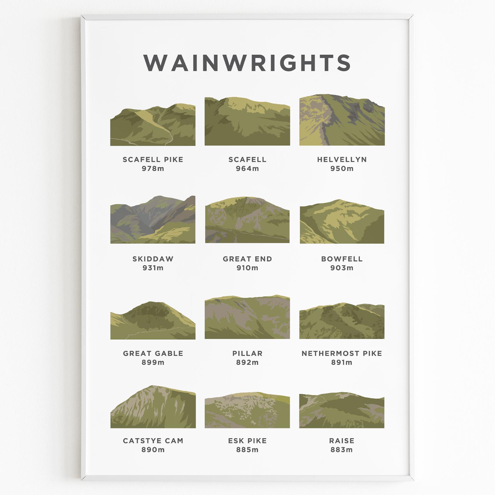 Wainwrights Print Poster Lake District Daytime